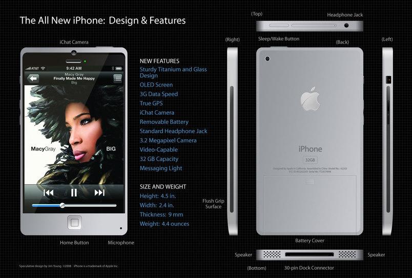 https://thetechjournal.com/wp-content/uploads/2010/01/new-iphone-specs.jpg
