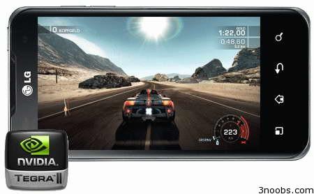 LG Optimus 2X/LG Star Price