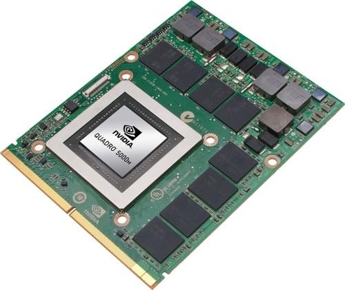 NVIDIA Quadro Professional Solutions