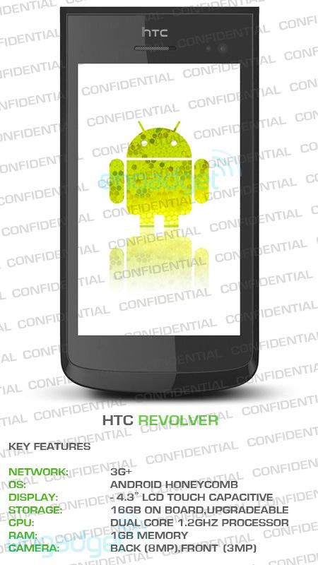 HTC Revolver Smartphone