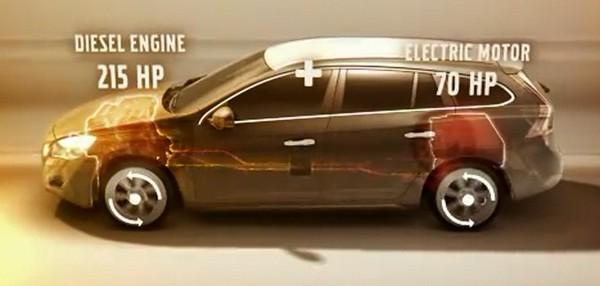 Volvo V60 Plug-in Technology