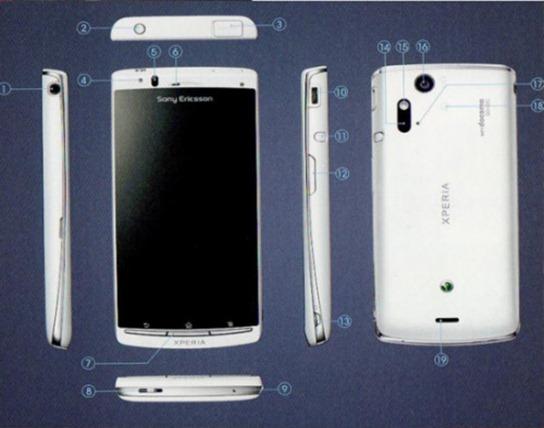 Sony Ericsson Xperia Acro Spotted