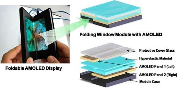 Samsung Foldable AMOLED Display