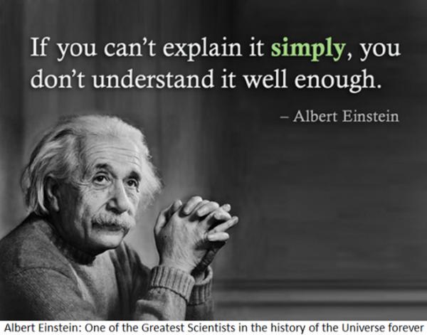Famous Scientist Albert Einstein