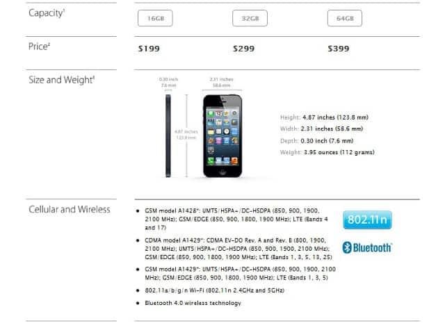 iPhone 5 specs