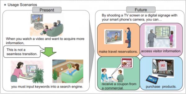 Fujitsu technology