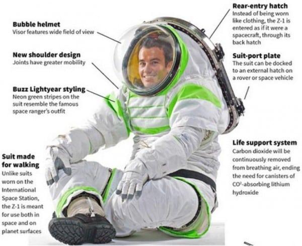 Close Look Of Z-1 Spacesuit