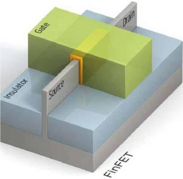 14nm FinFET Test Chip