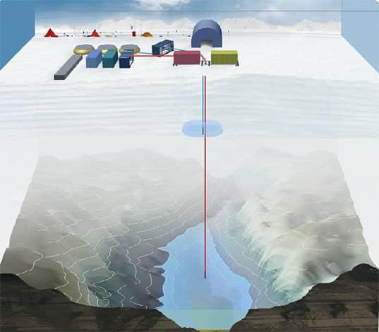 Lake drill