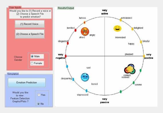 Moods analysis