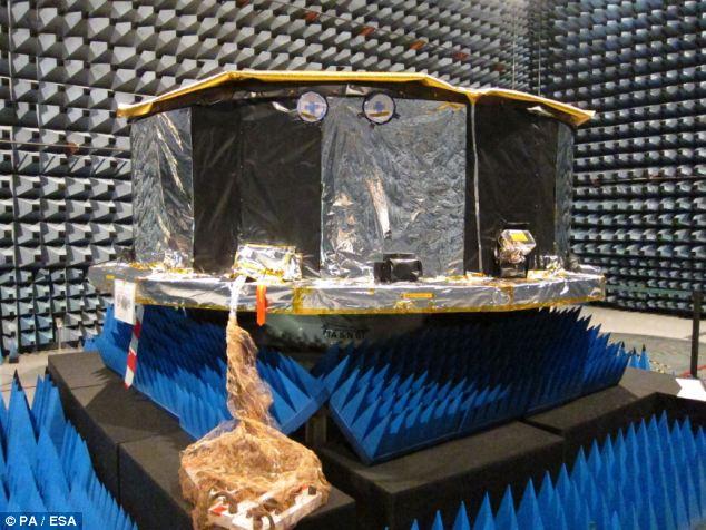 Gaia service module
