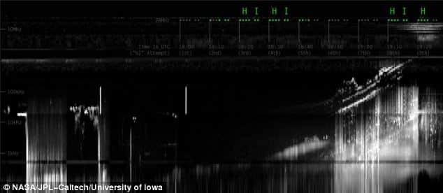 Juno Spacecraft Records Amateur Radio Signals