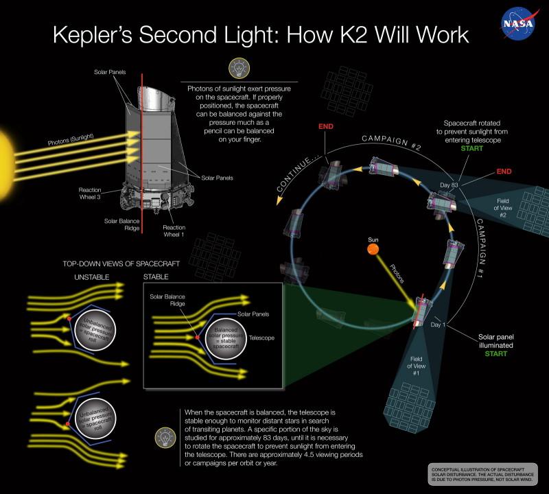 Kepler 1600px