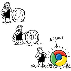 Google Chrome 5 It Just Great……