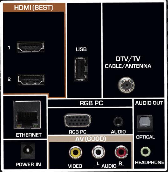 22 inch vizio 1080p user