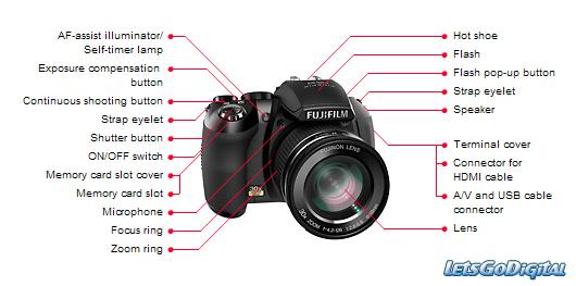 fuji hs10 manual user guide manual that easy to read u2022 rh sibere co Fugi HS10 Fujifilm HS10 Specs