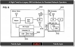 Apple Bringing Virtual SIM to Fight With SIM Unlock