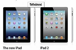 The new iPad Vs. iPad 2: Detailed Comparison