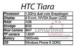HTC May Bring Tiara, Running Windows Phone In May
