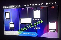 Mysterious BlackBerry 10 Roadmap Leak On Twitter