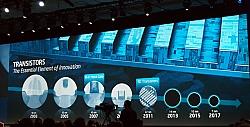 Intel Spends Billions Of Dollars On EUV Technology