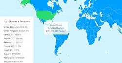 KickStarter Reaches The Milestone Of $1 Billion In Pledges