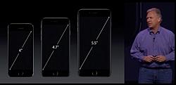 Apple Announces Bigger Size iPhone 6 And iPhone 6 Plus