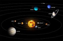 Pluto – Planet Or Not? Scientists In Great Debate
