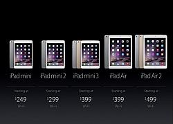 Apple Reduces $100 For Each iPad Air, iPad mini and iPad mini 2