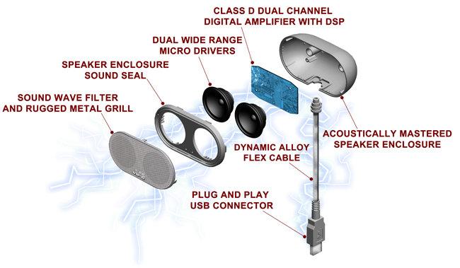 https://thetechjournal.com/wp-content/uploads/images/1109/1316264504-jlab-bflex-hifi-stereo-usb-laptop-speaker-2.jpg