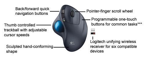 http://thetechjournal.com/wp-content/uploads/images/1110/1319024098-logitech-wireless-trackball-m570-mouse-runs-18-months-without-a-battery-change-2.jpg