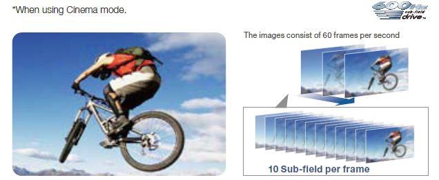 https://thetechjournal.com/wp-content/uploads/images/1110/1319618384-panasonic-viera-tcp42st30-42inch-1080p-3d-plasma-hdtv-3.jpg