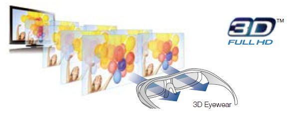 https://thetechjournal.com/wp-content/uploads/images/1111/1321268529-panasonic-viera-tcp50st30-50inch-1080p-3d-plasma-hdtv-2.jpg