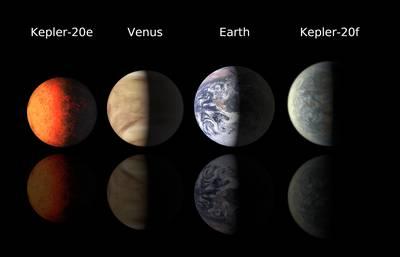 Comparison of 2 Planets
