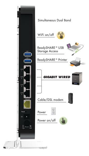 https://thetechjournal.com/wp-content/uploads/images/1201/1325420806-netgear-n900-wireless-dual-band-gigabit-router-18.jpg