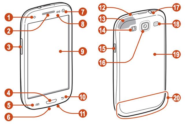 Samsung galaxy s iii sph-l710 user guide sprint | boeboer.