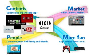 http://thetechjournal.com/wp-content/uploads/images/1208/1343817530-panasonic-dmpbbt01-wifi-integrated-3d-bluray-dvd-player-2.jpg