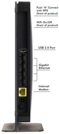NETGEAR N750 Premium Edition, image credit: netgear.com