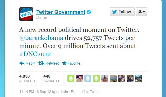 Barack Obama's tweet record