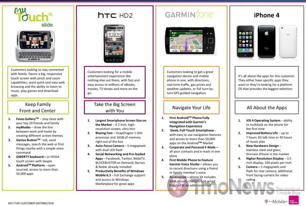 images device comparison sheet